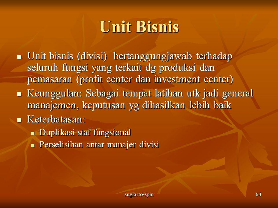 Unit Bisnis