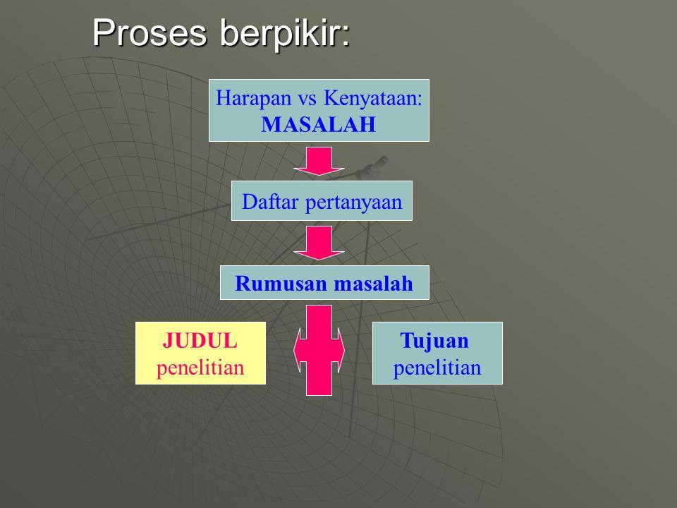 Proses berpikir: Harapan vs Kenyataan: MASALAH Daftar pertanyaan