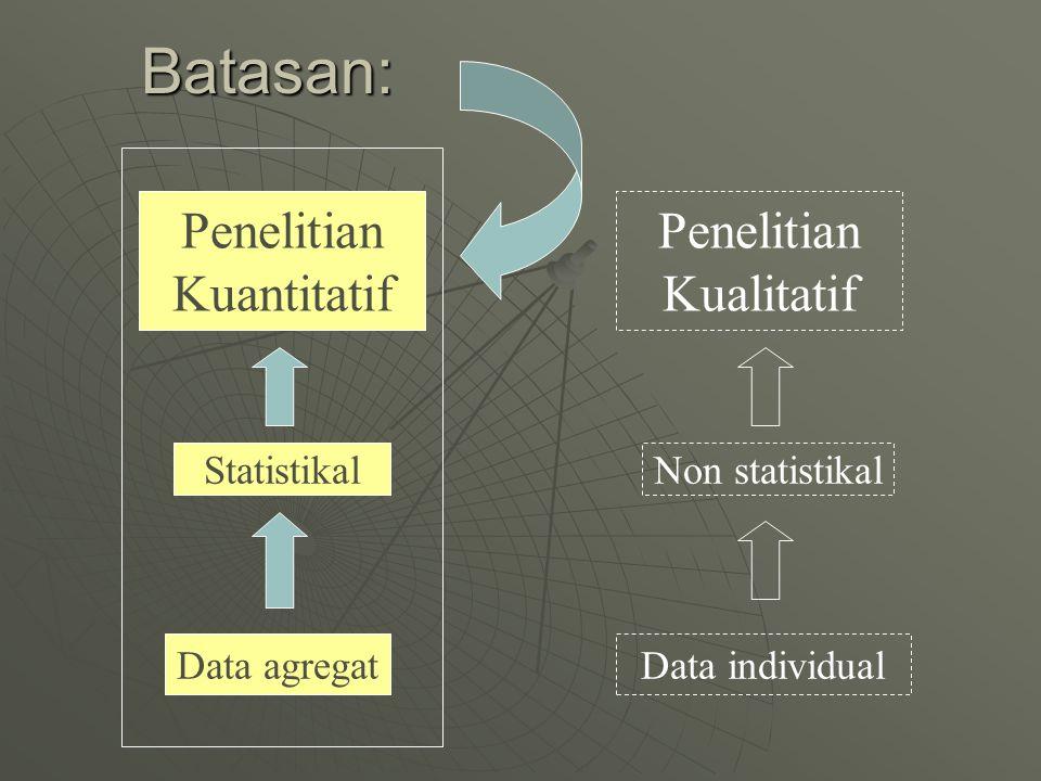 Batasan: Penelitian Kuantitatif Penelitian Kualitatif Statistikal