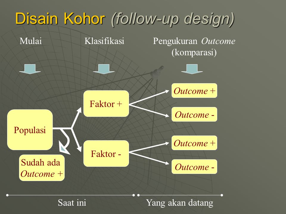 Disain Kohor (follow-up design)