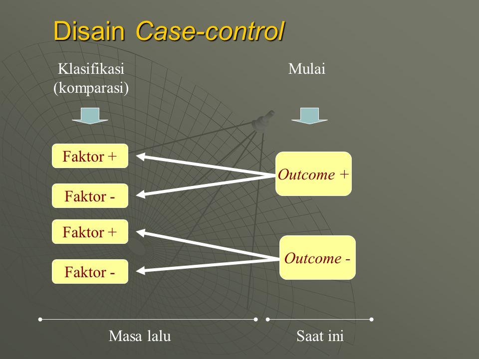 Disain Case-control Klasifikasi (komparasi) Mulai Faktor + Outcome +