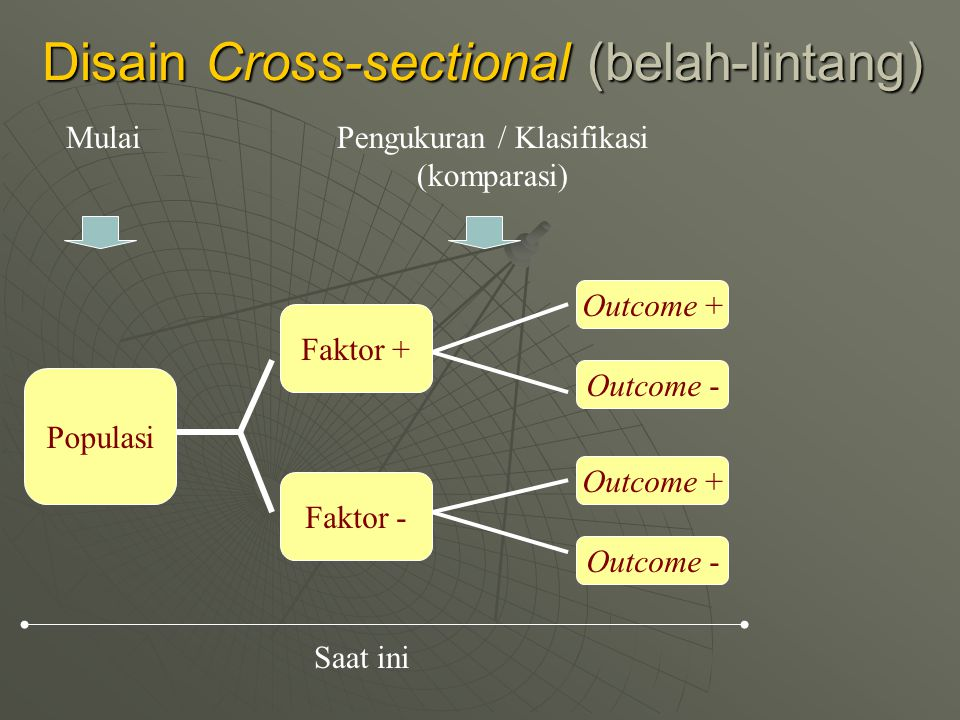 Disain Cross-sectional (belah-lintang)