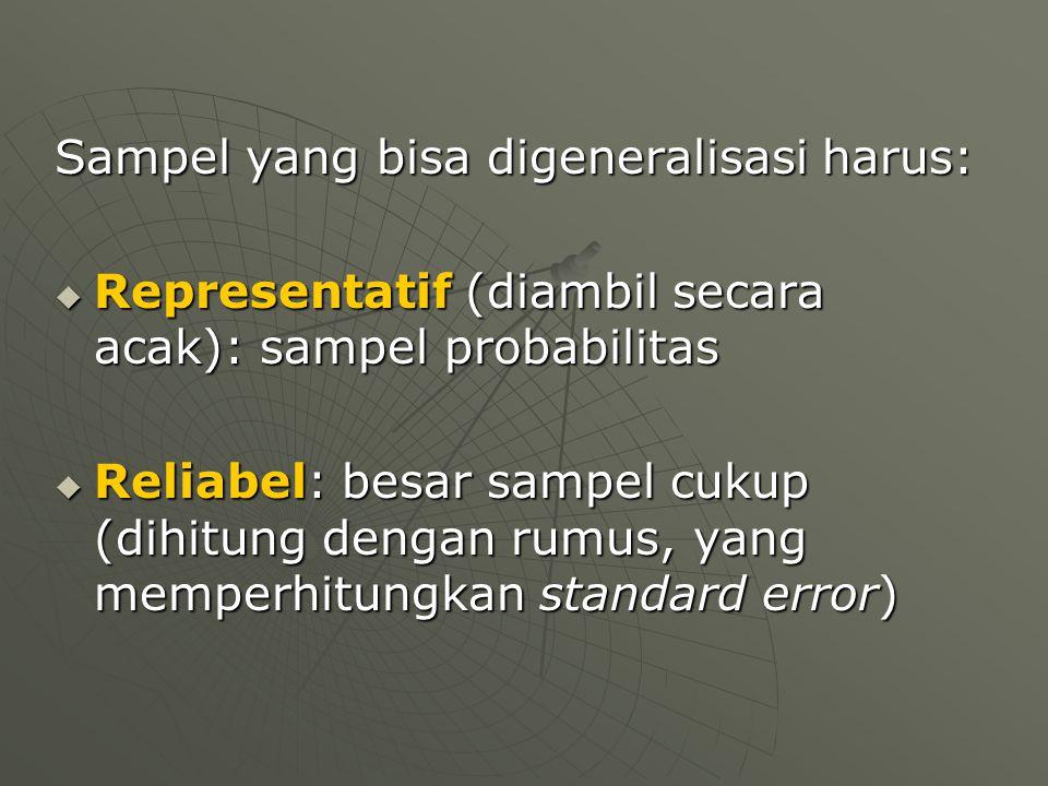 Sampel yang bisa digeneralisasi harus: