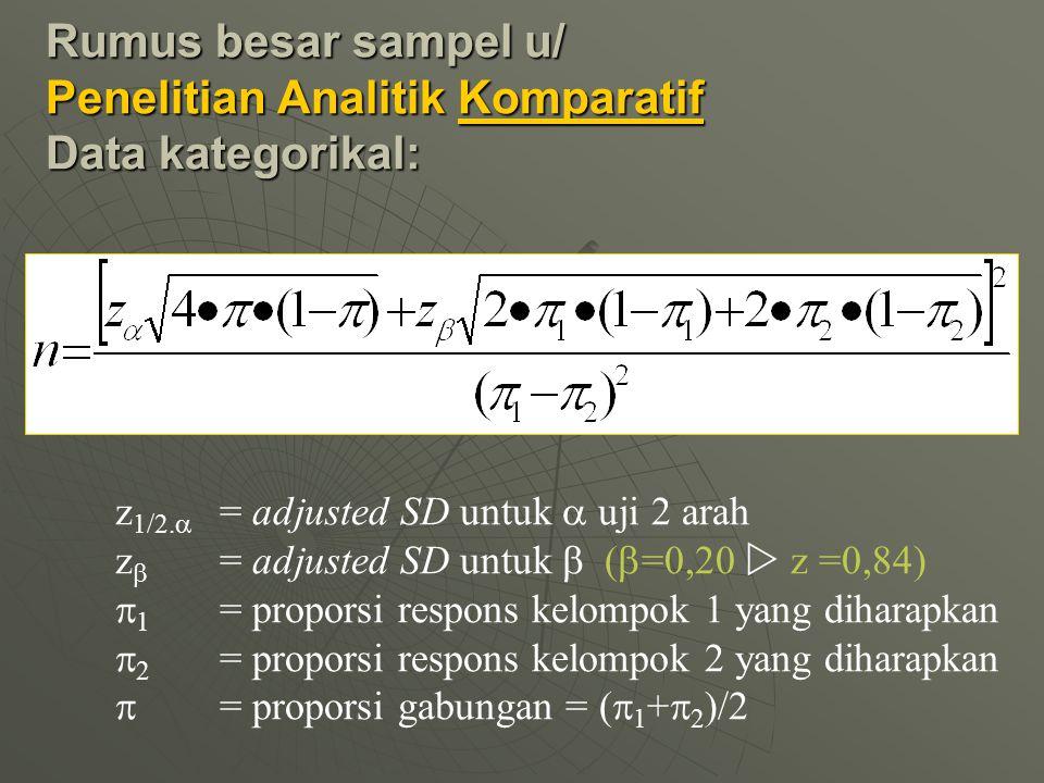 Rumus besar sampel u/ Penelitian Analitik Komparatif Data kategorikal: