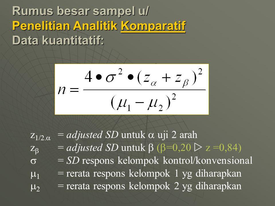 Rumus besar sampel u/ Penelitian Analitik Komparatif Data kuantitatif: