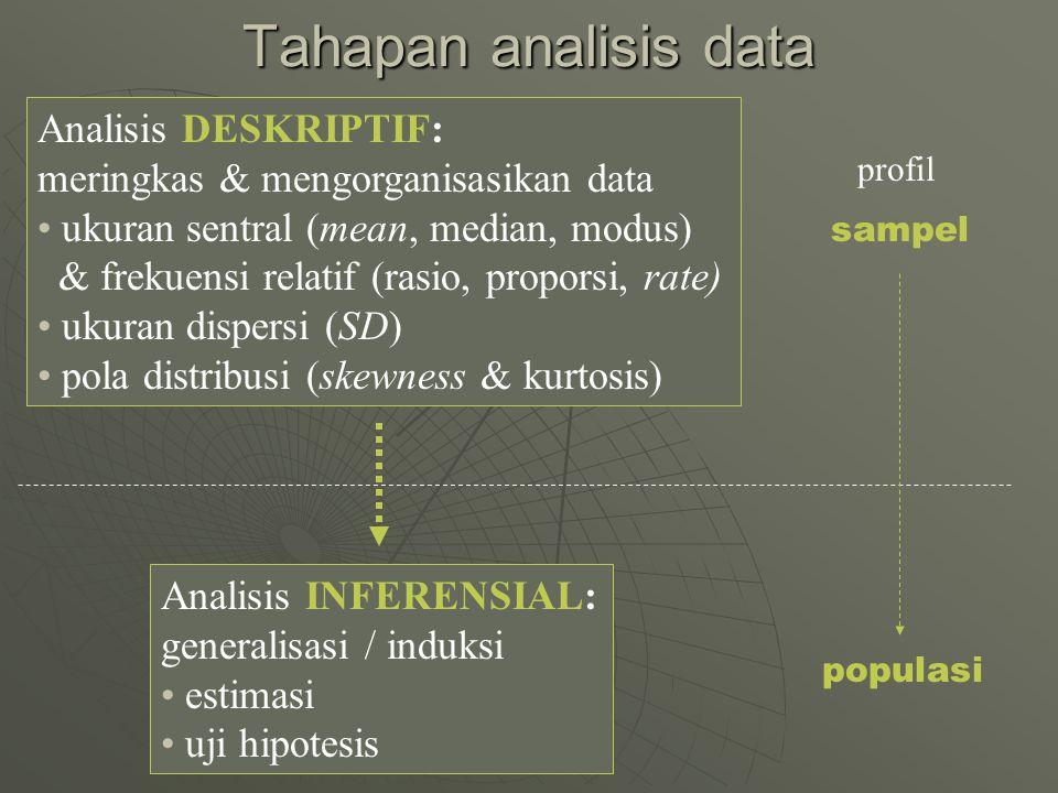 Tahapan analisis data Analisis DESKRIPTIF: