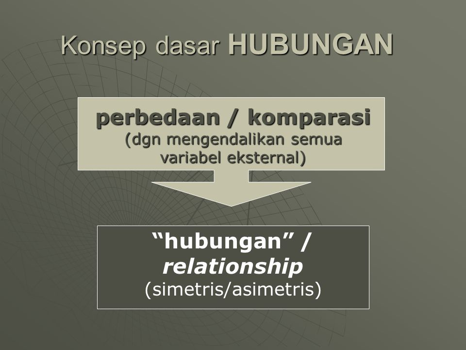 hubungan / relationship