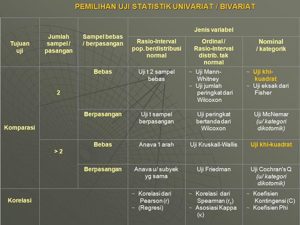 PEMILIHAN UJI STATISTIK UNIVARIAT / BIVARIAT