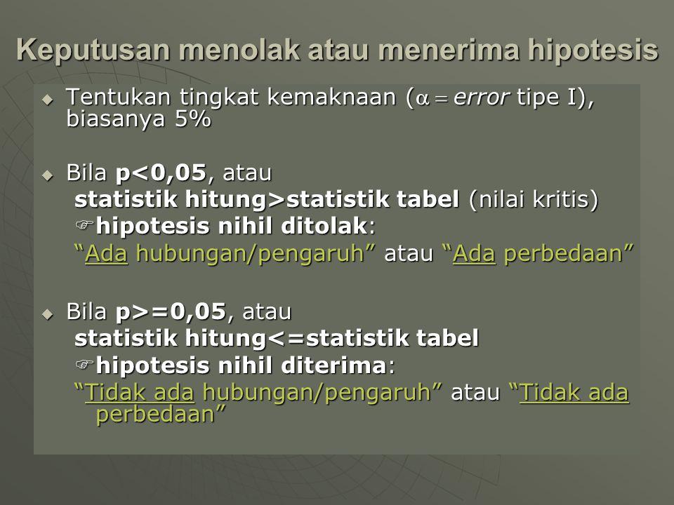 Keputusan menolak atau menerima hipotesis