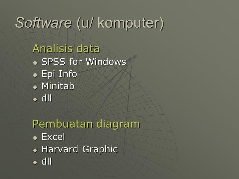 Software (u/ komputer)