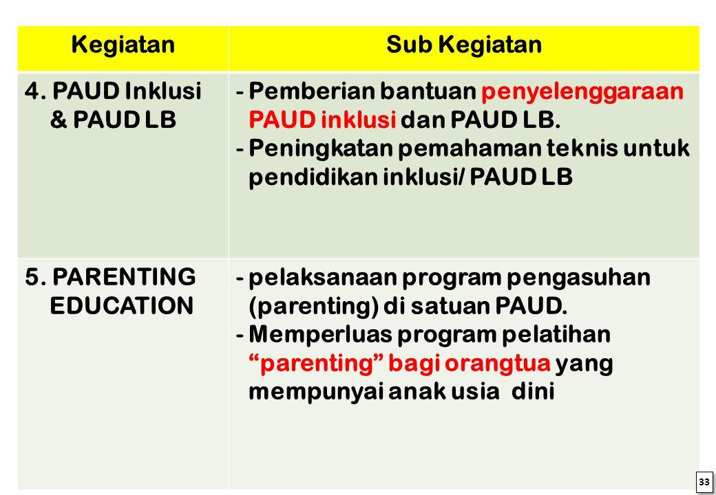 Pemberian bantuan penyelenggaraan PAUD inklusi dan PAUD LB.