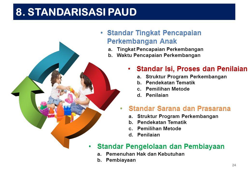 8. STANDARISASI PAUD Standar Tingkat Pencapaian Perkembangan Anak