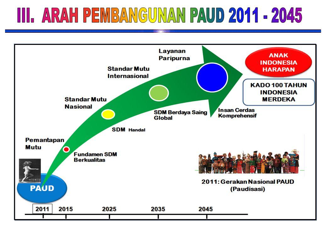 PENDIDIKAN ANAK USIA DINI 2011-2045
