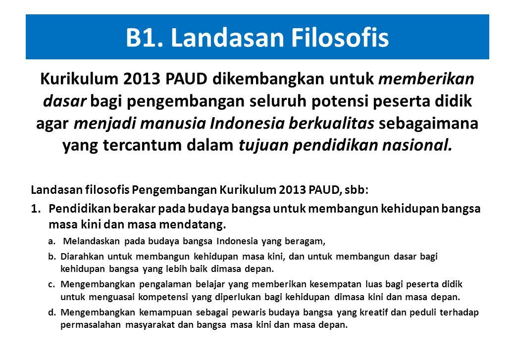B1. Landasan Filosofis