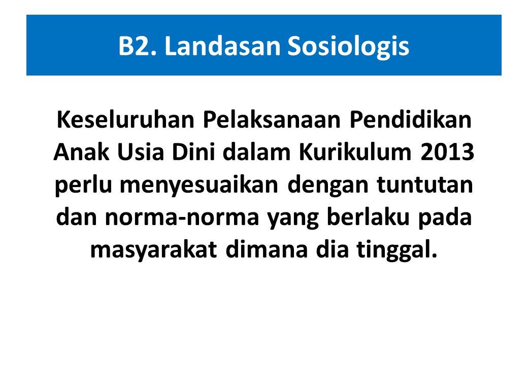 B2. Landasan Sosiologis