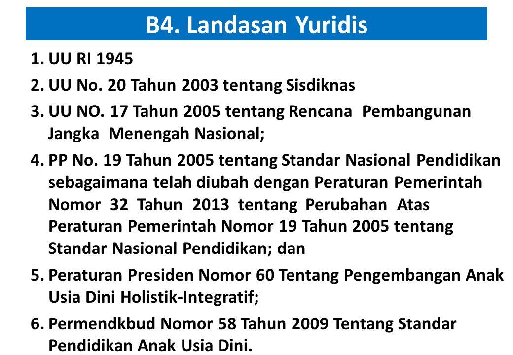 B4. Landasan Yuridis UU RI 1945 UU No. 20 Tahun 2003 tentang Sisdiknas