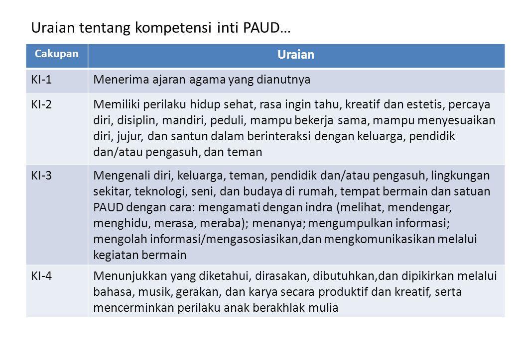 Uraian tentang kompetensi inti PAUD…