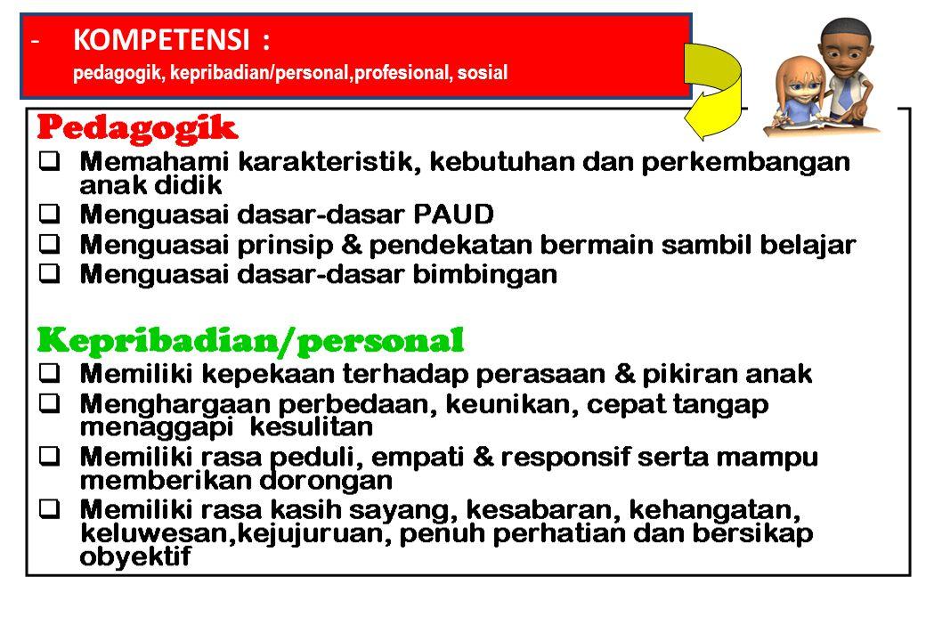 KOMPETENSI : pedagogik, kepribadian/personal,profesional, sosial