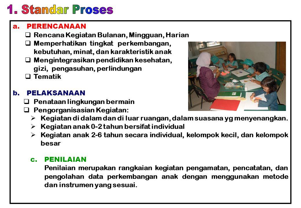 1. Standar Proses a. PERENCANAAN