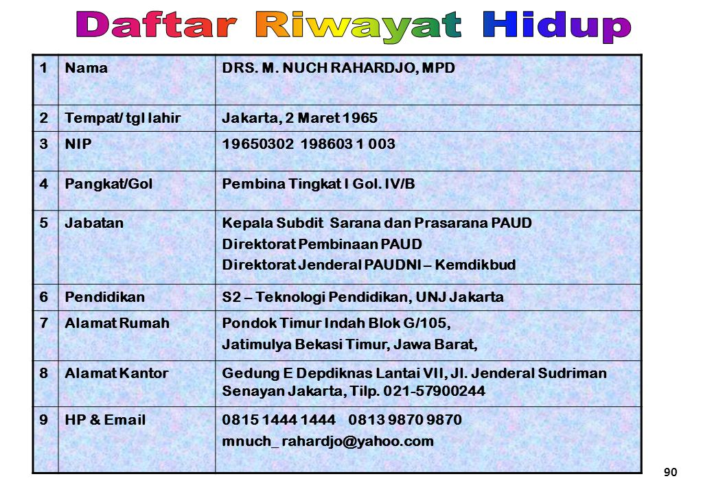 Daftar Riwayat Hidup 1 Nama DRS. M. NUCH RAHARDJO, MPD 2