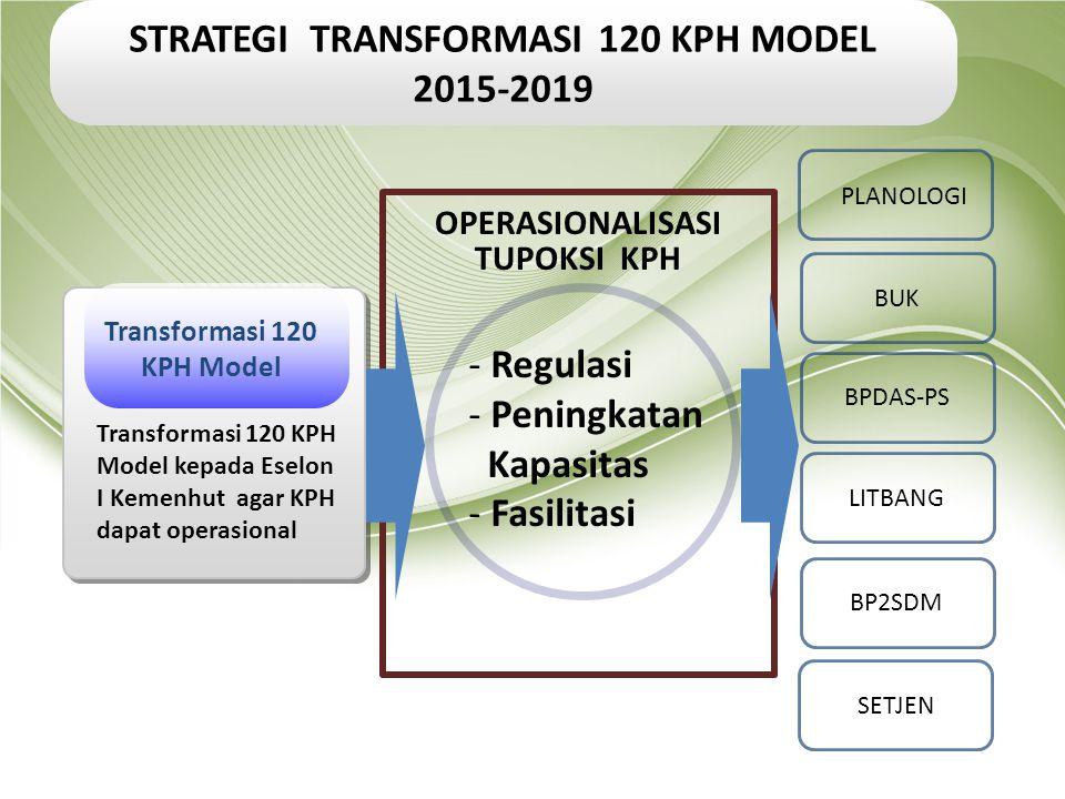 STRATEGI TRANSFORMASI 120 KPH MODEL