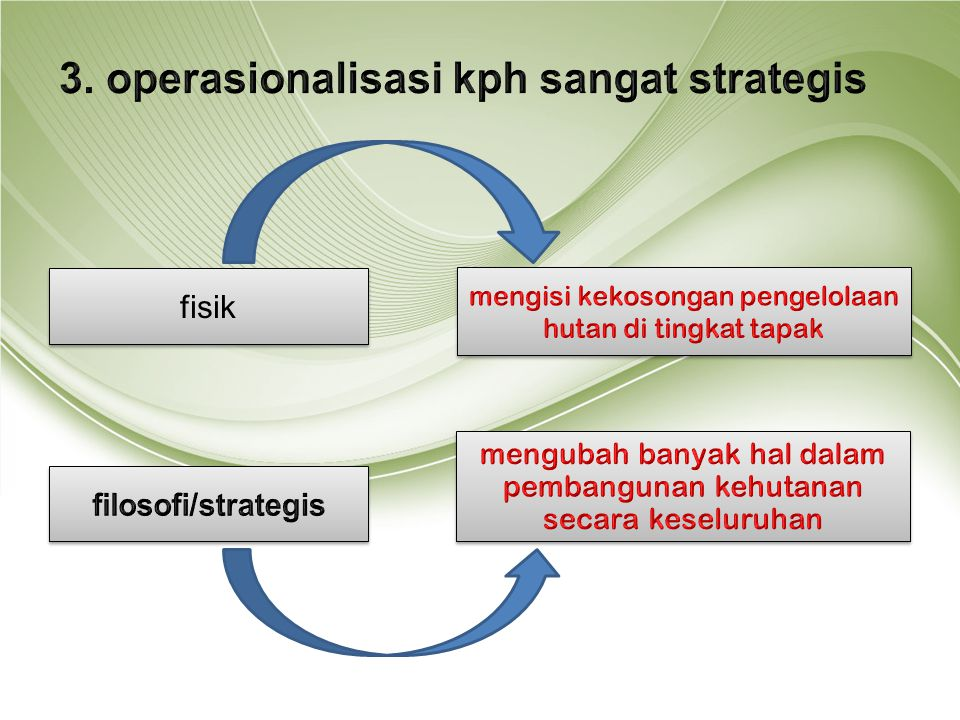 3. operasionalisasi kph sangat strategis