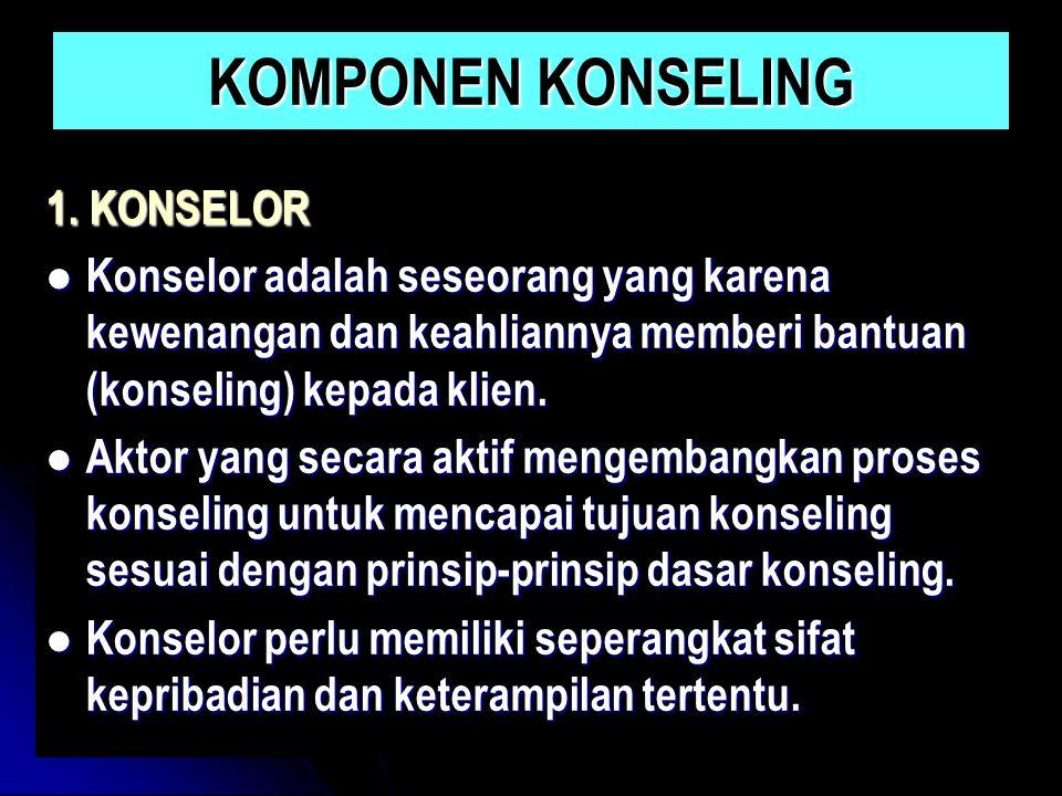 KOMPONEN KONSELING 1. KONSELOR