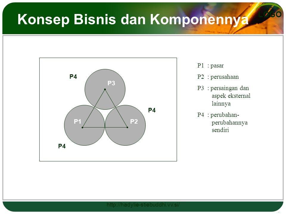 Konsep Bisnis dan Komponennya