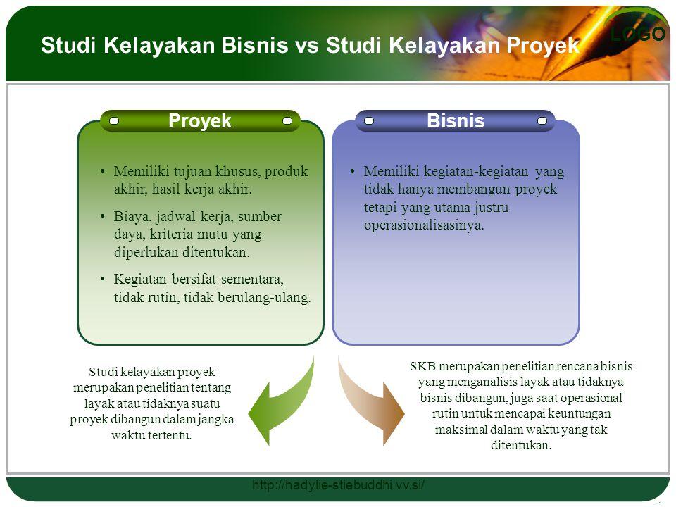 Studi Kelayakan Bisnis vs Studi Kelayakan Proyek
