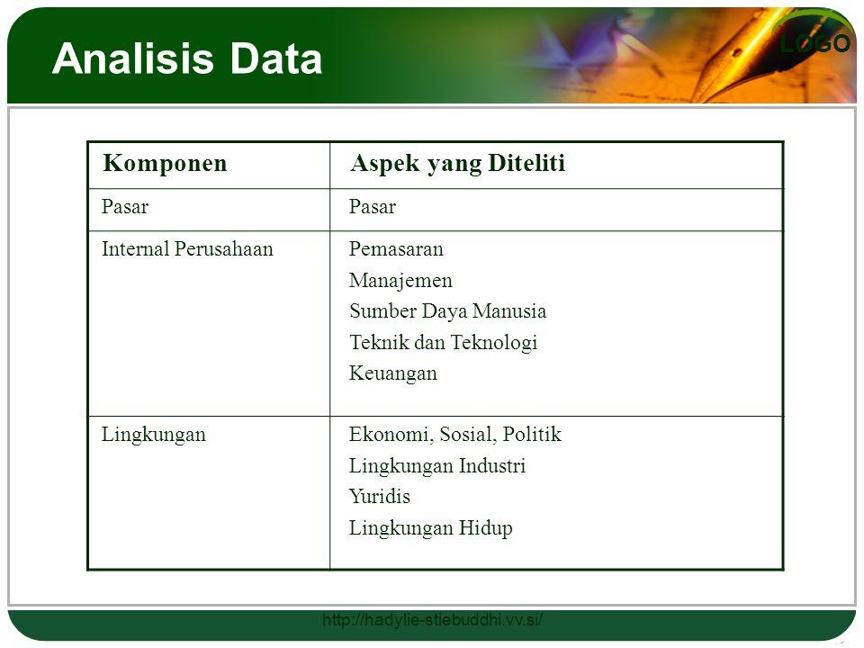 Analisis Data Komponen Aspek yang Diteliti Pasar Internal Perusahaan