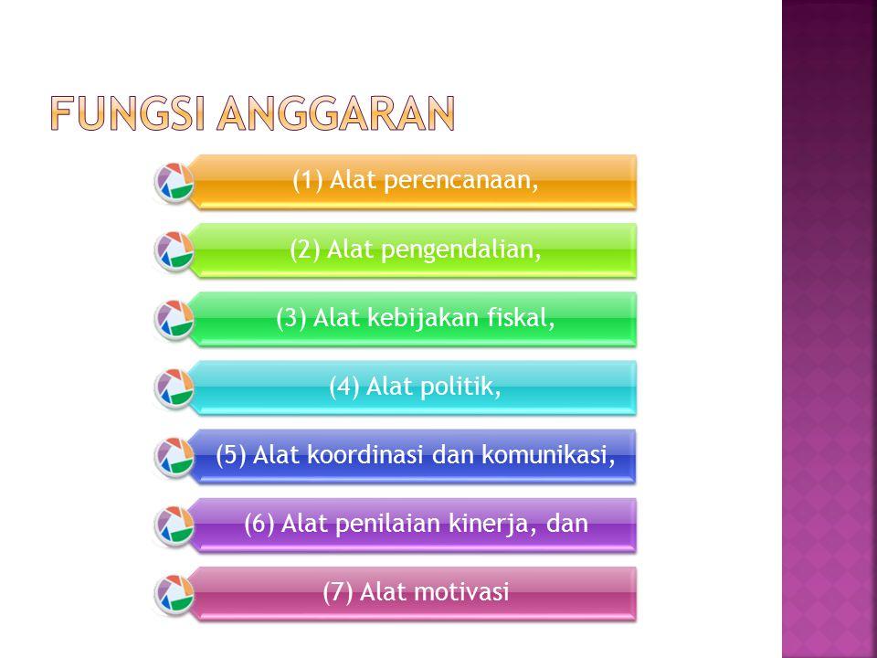 Fungsi anggaran (1) Alat perencanaan, (2) Alat pengendalian,