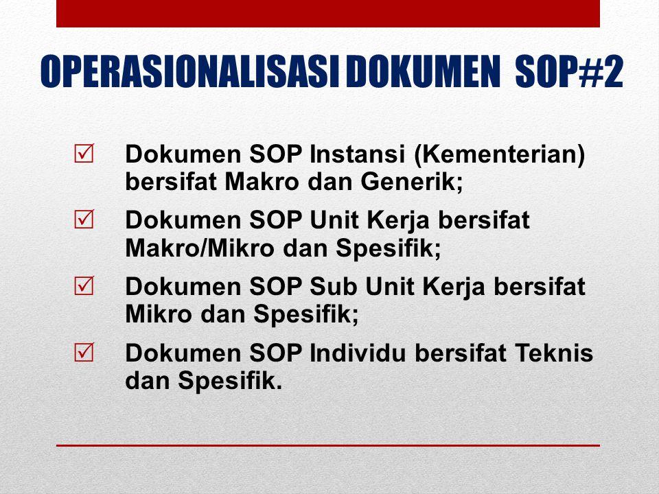 OPERASIONALISASI DOKUMEN SOP#2