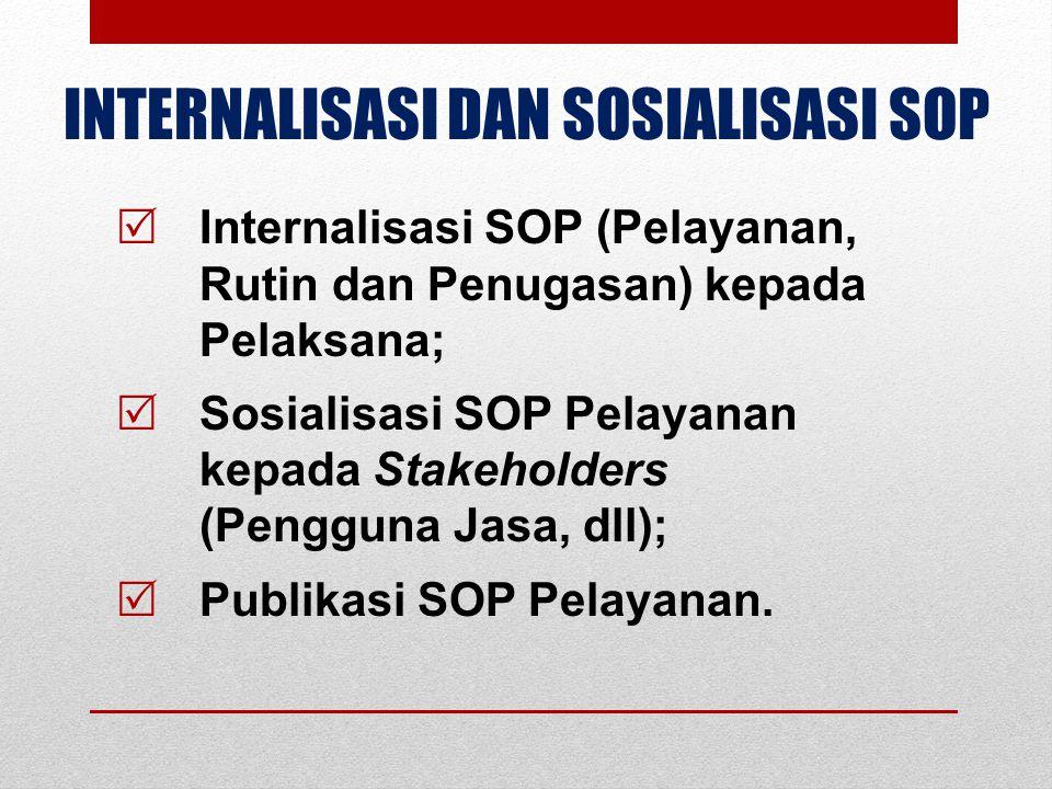 INTERNALISASI DAN SOSIALISASI SOP
