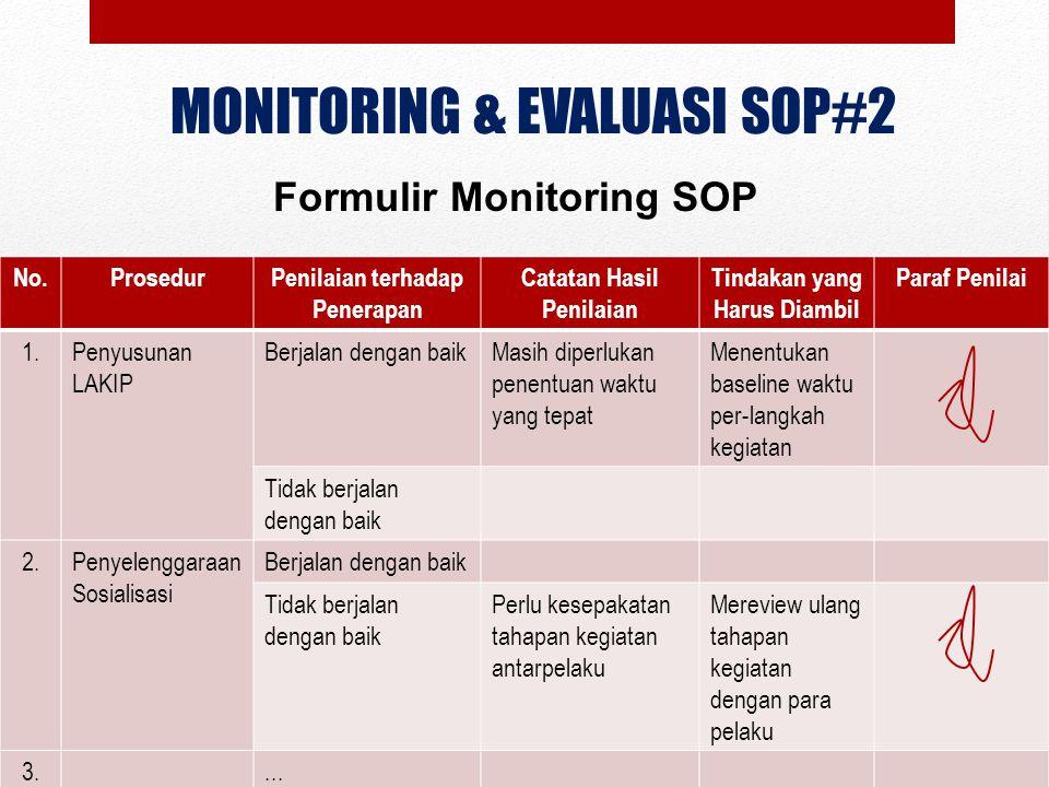 MONITORING & EVALUASI SOP#2