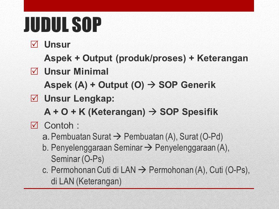 JUDUL SOP Unsur Aspek + Output (produk/proses) + Keterangan
