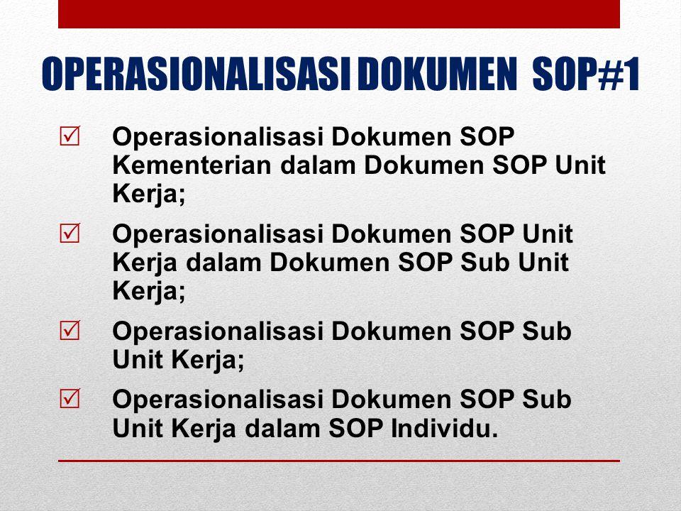 OPERASIONALISASI DOKUMEN SOP#1