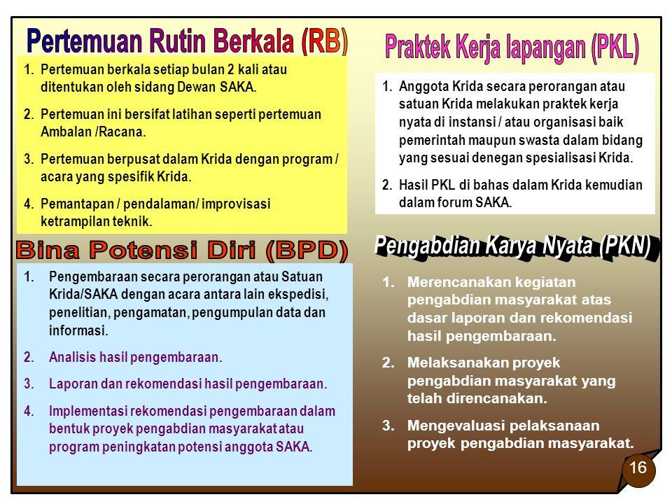 Pertemuan Rutin Berkala (RB) Praktek Kerja lapangan (PKL)