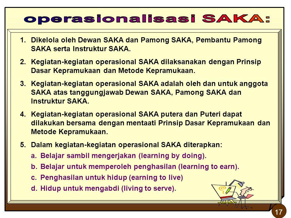 operasionalisasi SAKA: