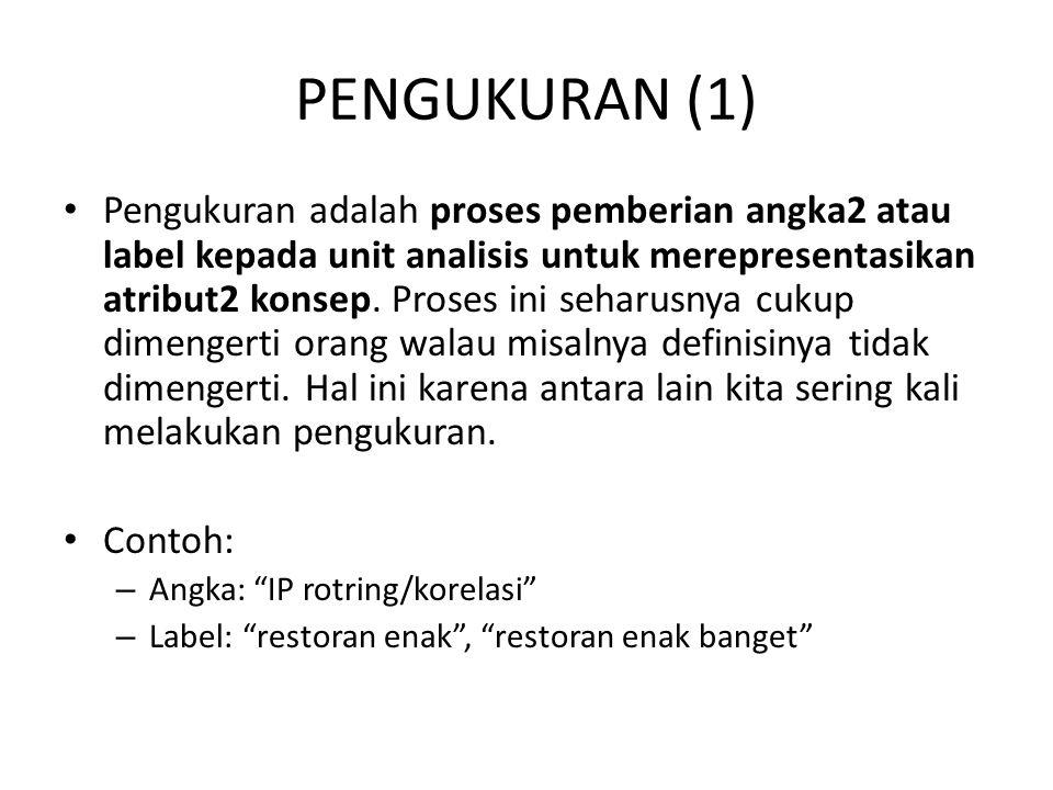 PENGUKURAN (1)