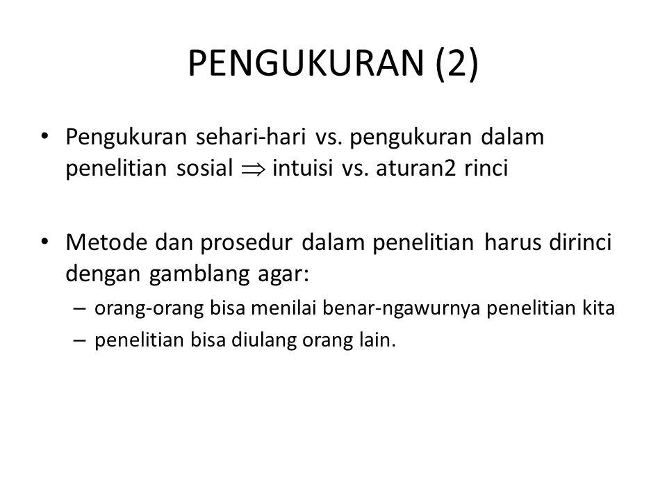PENGUKURAN (2) Pengukuran sehari-hari vs. pengukuran dalam penelitian sosial  intuisi vs. aturan2 rinci.