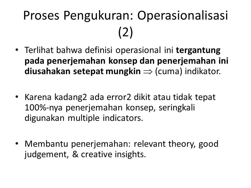 Proses Pengukuran: Operasionalisasi (2)