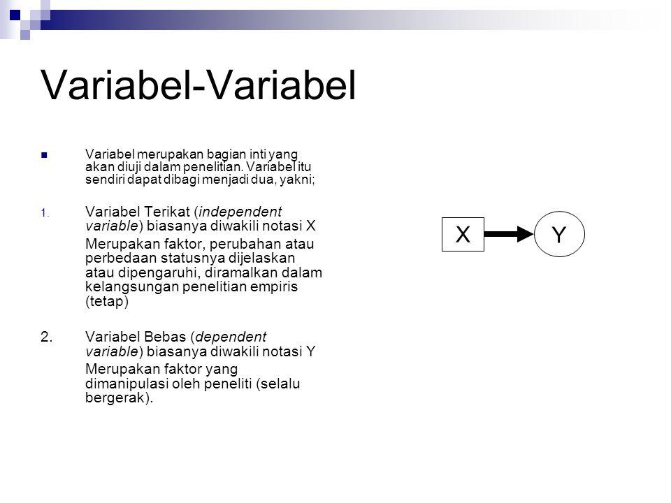 Variabel-Variabel Variabel merupakan bagian inti yang akan diuji dalam penelitian. Variabel itu sendiri dapat dibagi menjadi dua, yakni;