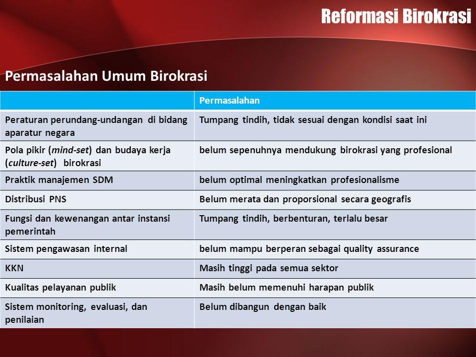 Reformasi Birokrasi Permasalahan Umum Birokrasi Permasalahan