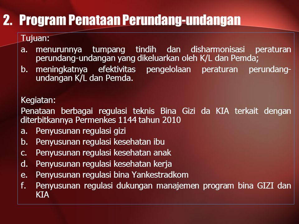2. Program Penataan Perundang-undangan