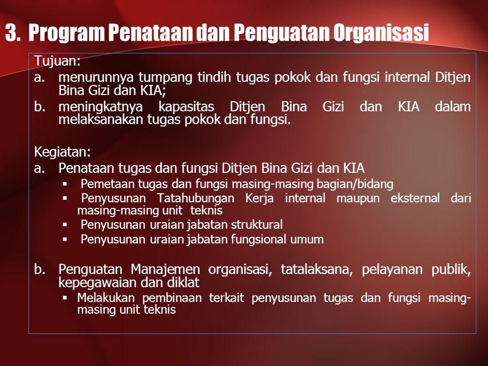 3. Program Penataan dan Penguatan Organisasi