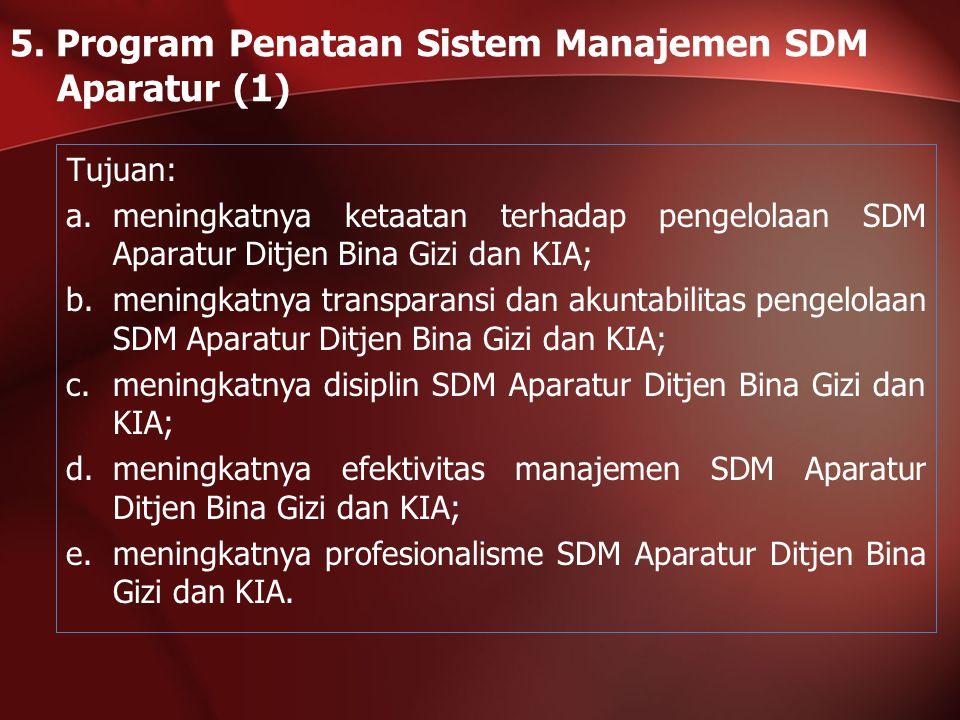 5. Program Penataan Sistem Manajemen SDM Aparatur (1)