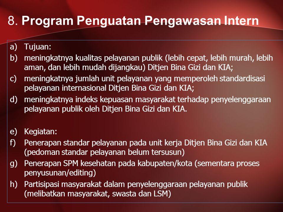 8. Program Penguatan Pengawasan Intern