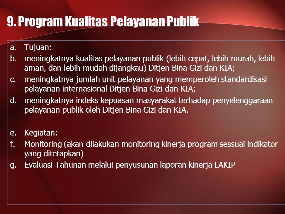 9. Program Kualitas Pelayanan Publik