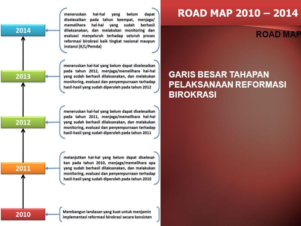 ROAD MAP 2010 – 2014 ROAD MAP GARIS BESAR TAHAPAN PELAKSANAAN REFORMASI BIROKRASI