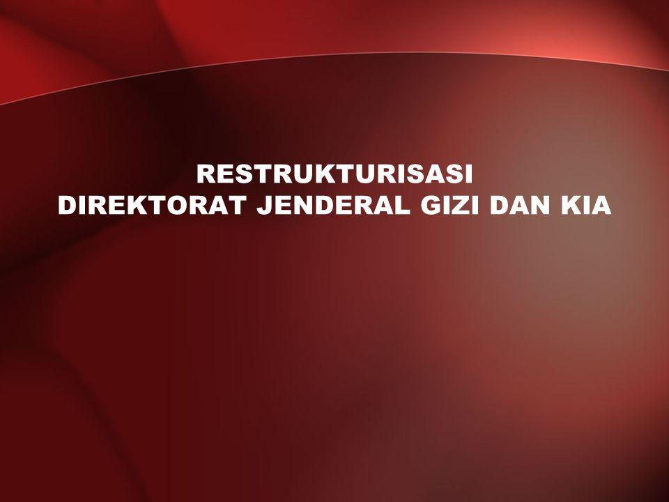 RESTRUKTURISASI DIREKTORAT JENDERAL GIZI DAN KIA